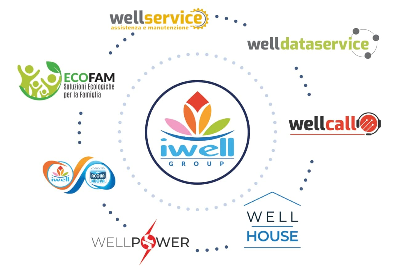 Gruppo iWell